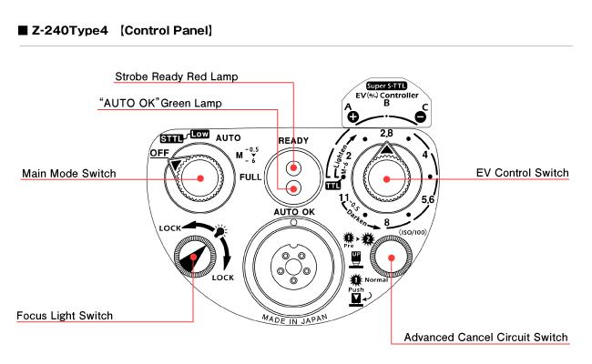 Z-240_type4_controlpanel.jpg